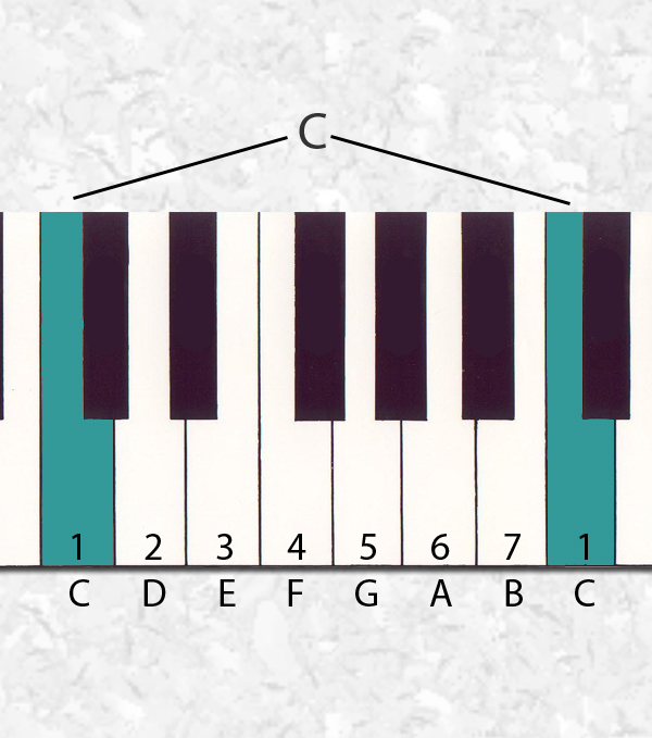 major-scale