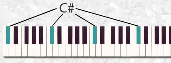 octaves2