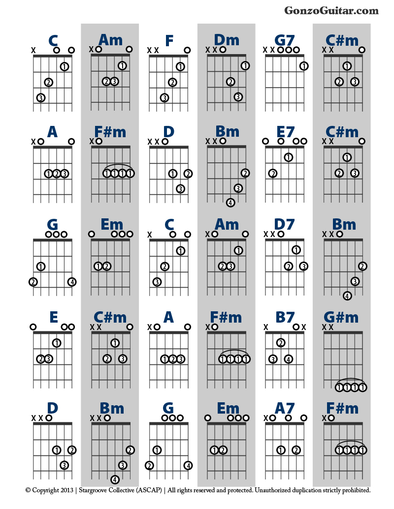 build chords from scales guitar lesson by michael george gonzalez. Black Bedroom Furniture Sets. Home Design Ideas